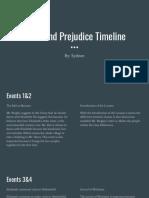 Pride and Prejudice Timeline