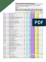 2 Resumen Completo-saneamiento-exp Reformulado (1)