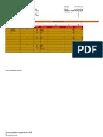 Data Agroforestri