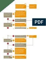 SSAFE Food Fraud Vulnerability Assessment Tool 1 1 Okay
