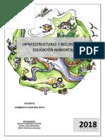 Infraestructura y Recursos en Educacion Ambiental