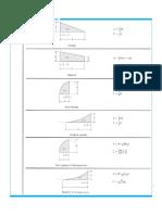 Geometrics Properties