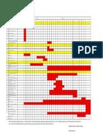 Anexa 5 grafic lucrari1.xls