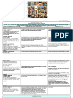 culturally relevant curriculum project lesson plan