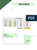 Material and Energy Balance of Urea Reactor and Stripper Saipem Process