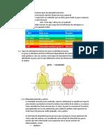 Clasificación de Los Diferentes Tipos de Obesidad Existentes