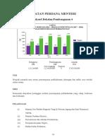 B6-JPM - Anggaran Perbelanjaan Persekutuan 2018