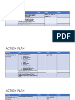 Action Plan MMUIC.pptx