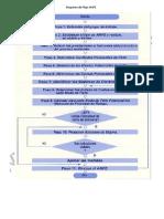 Diagrama de Flujo AMFE