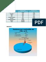 GRAFICOS DE LOS COMBUSTIBLES DIFERENTE AL CO2.docx
