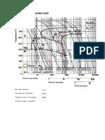 Diagrama Cct Acero 1020