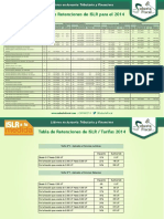 440974_Tabla Retenciones ISLR 2014SASACASCASAC