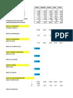 Promedios Climatológicos  1986 - 2015.xlsx
