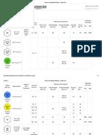 Fastener Identification Markings - Portland Bolt