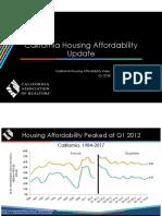2018Q1 Housing Affordability Index