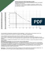 tp2 mesure et instr.docx