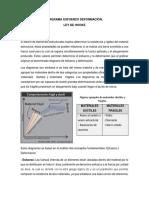 DIAGRAMA ESFUERZO DEFORMACIÓN.docx