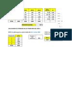 Pronostico - Datos estacionalizados