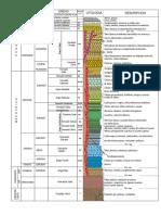Columna Estratigr[Afica CAJAMARCA
