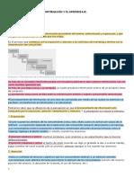 6. El procesamiento de la información y el aprendizaje