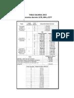 Tabla Salarial 2015