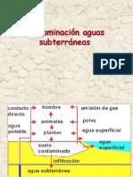Contaminacion Aguas Subterraneas