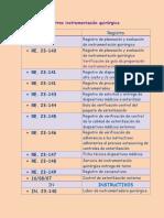 Registros instrumentación quirúrgica