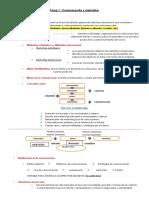 Tema 1 Comunicación y Marketing