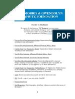 Morris Cafritz Checklist