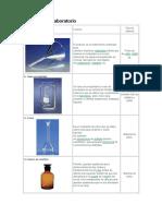 Materiales de Laboratorio 1