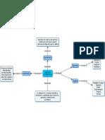 Ingeniería de Requisitos (Edson R).pdf