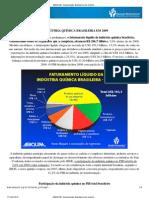 ABIQUIM_ Associação Brasileira da Indústria Química - estatisticas
