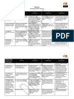 1 (BM) PreSTasi Performance Indicators Assessment Rubric - Final