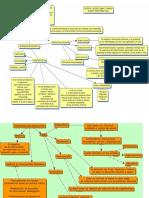 Conceptualización de La Intervención Educativa