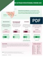 SV Infographic