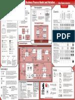 BPMN2_0_Poster_NL.pdf