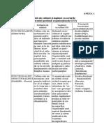 anexe.pdf