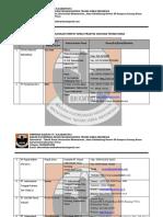 P&K_Daftar Perusahaan Tempat Kerja Praktek Sektor Kalimantan Jurusan Teknik Kimia