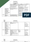analisis_curricular_3ºunidad Fisica.docx