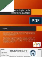 Cronología de la Psicología Laboral.pptx
