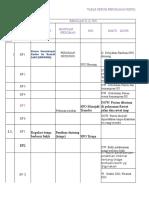 Table Resume Perubahan Regulasi Sesuai Snars Ark