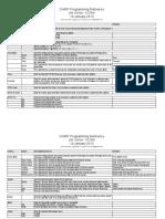 CHIRP Guide.pdf