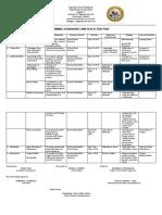 Action Plan and Journalism Training Matrix