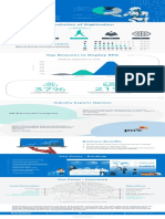 RPA in Financial Services Infographic by RapidValue