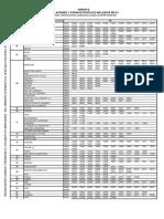 publicorreo_Poblaciones_zona_A.pdf