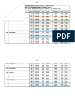 Calendario de Exmanes Ordinarios a y B 2018-2 Básica