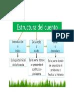 ESTRUCTURA DE UN CUENTO.docx
