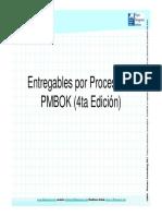 Presentacion Entregables Por Proceso v1