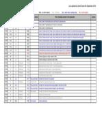 Status of Standards 2013-09-05 FEPApublic