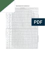 Tablas Metodo de Coeficiente de Utilizacion